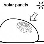 الواح الطاقة الشمسية للبناء